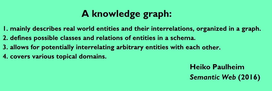Knowledge graph definition